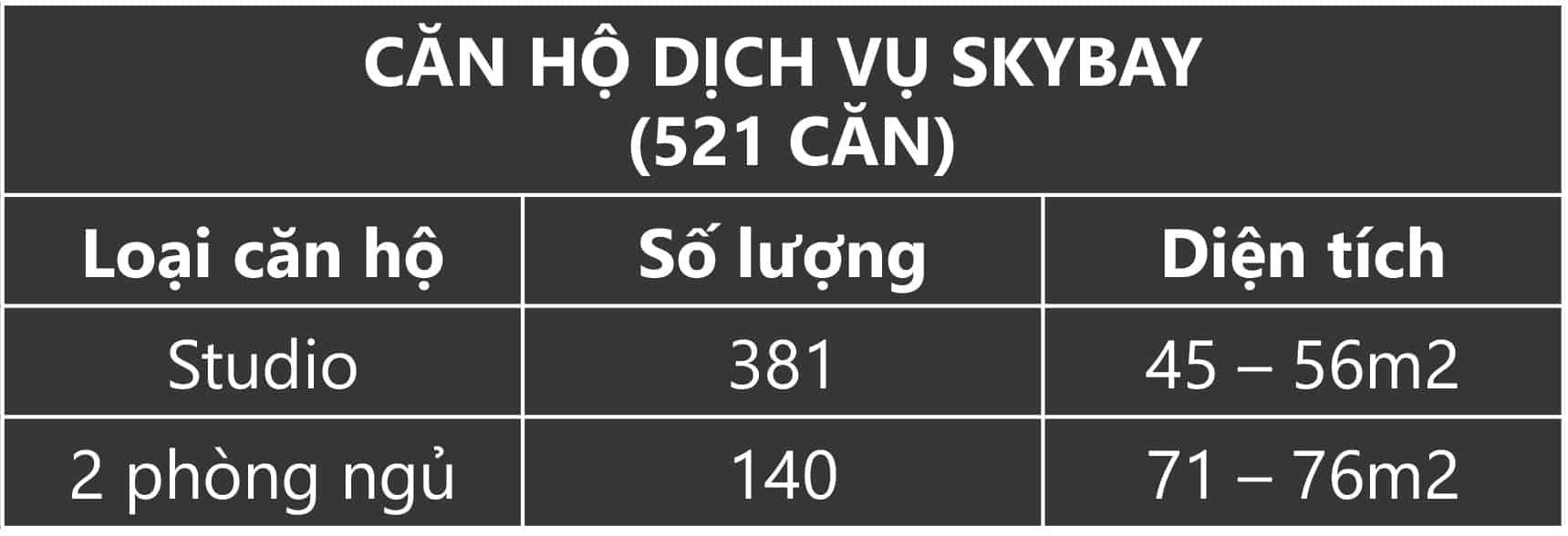 SKY BAY-min